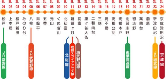 線 路線 図 京成
