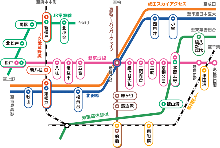 https://www.shinkeisei.co.jp/official/wp-content/themes/sks/assets/img/bus/bus_top_map.png