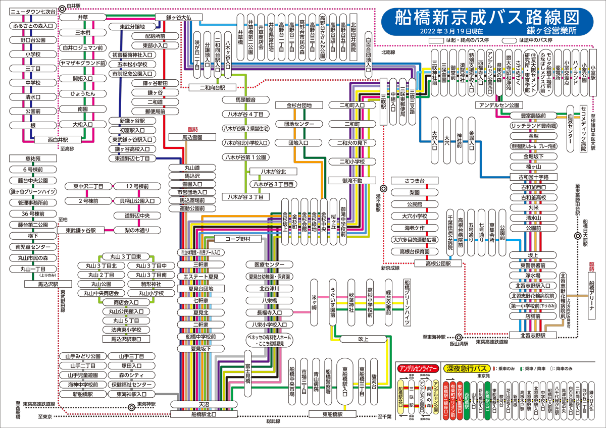 新 京成 バス 時刻 表